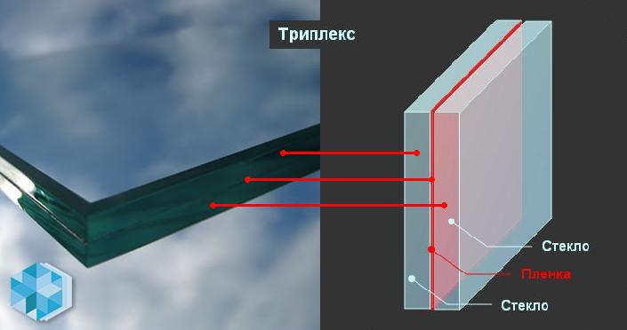 Триплекс строительный